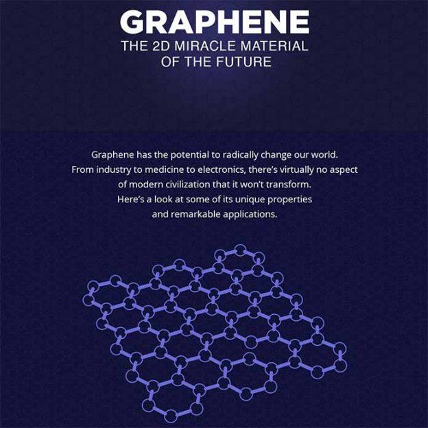graphene infographic